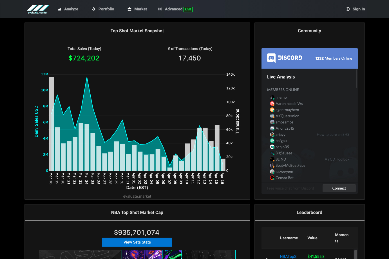Evaluate Market screenshot